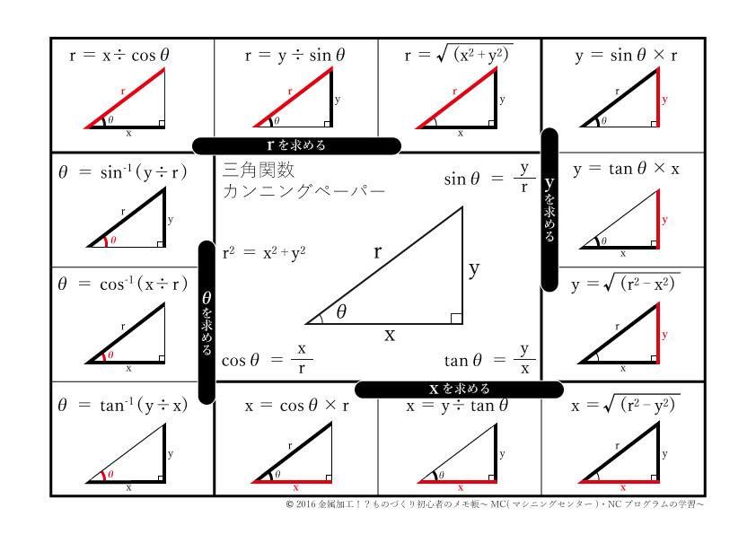 三角関数計算【工業用】特訓ツー...